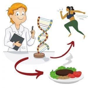nutrigenomic test